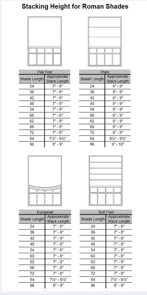 Stacking Chart For Roman Shades Stacking Height Measurements