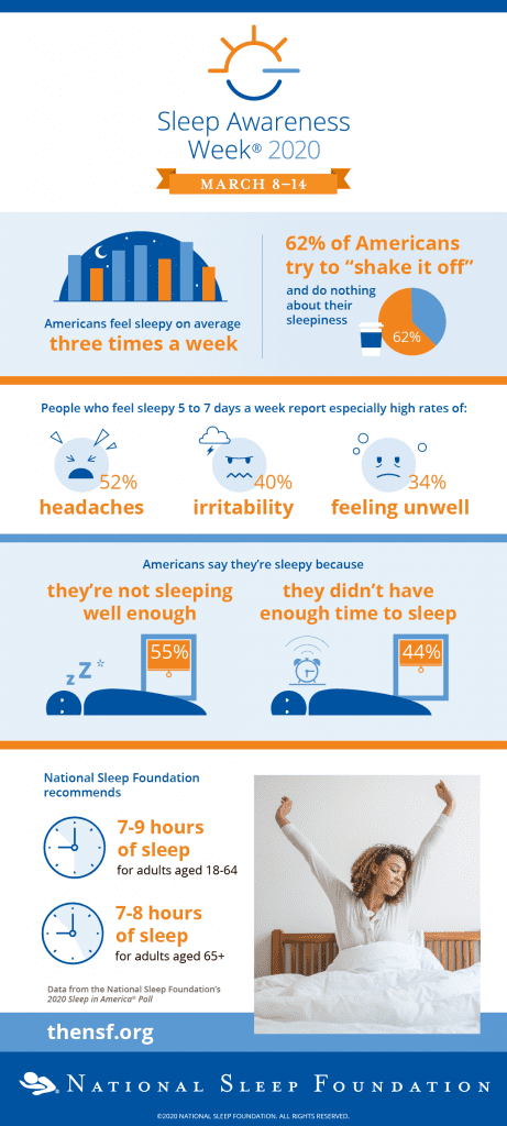 NSF 2020 Sleep In America Poll Infographic