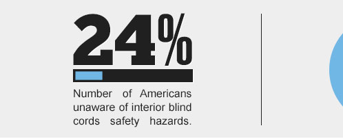 Stats About Cordless Safety