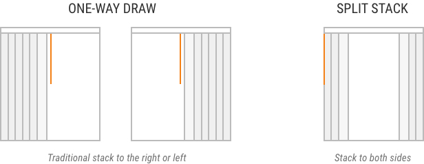 draw types verticals