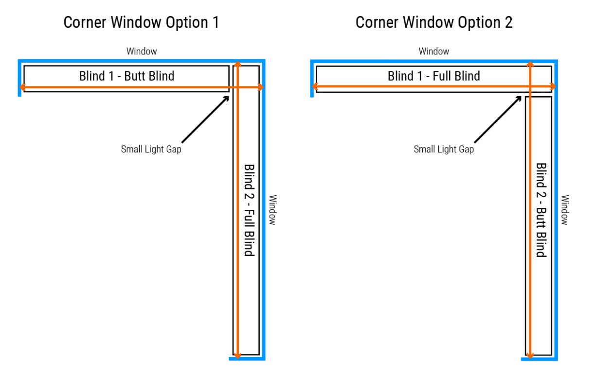 Corner Window Options